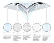 как изготовлены натяжные потолки
